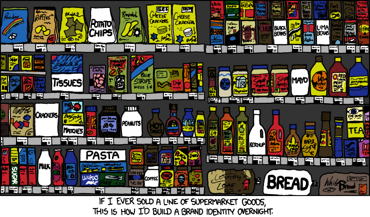 Brand Identity comic from XKCD
